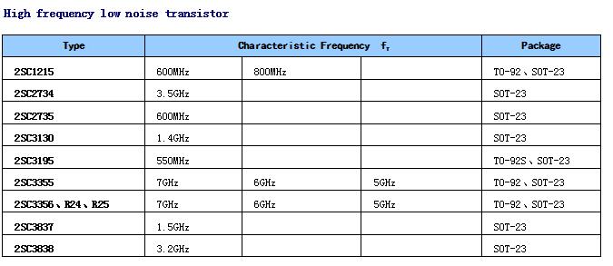 2SC Series High frequency low noise transistors - 丹东华奥电子有限公司